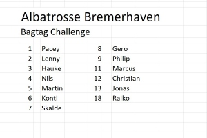 Bagtag-Challenge